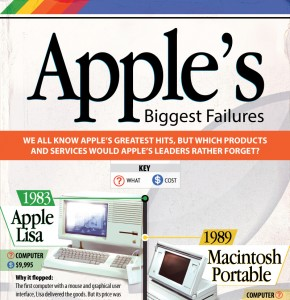 AppleFailures-FB